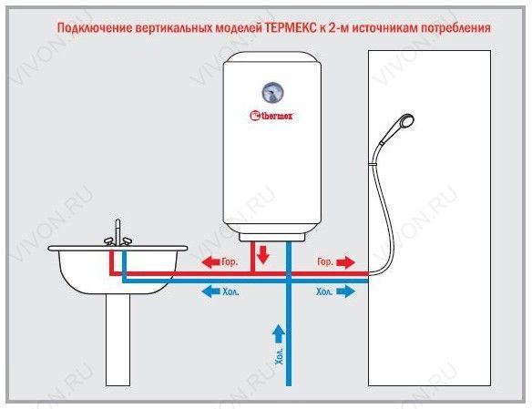 Подключение водонагревателя термекс своими руками фото