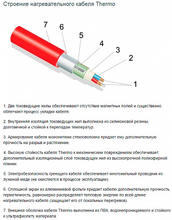 Thermo Теплый пол Thermocable SVK-20 12 м - картинка